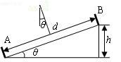 轨道测量原理图