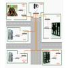线缆连接管理软件