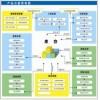 R2E-WMS仓库管理系统