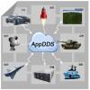AppDDS 高性能分布式实时应用开发平台(数据分发服务)