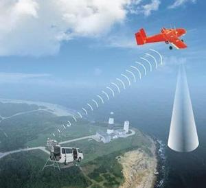 无人机蜂群打雷达!中国高校技术引领低空战场新趋势