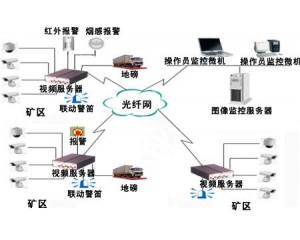 视频监控在能源煤炭行业的应用