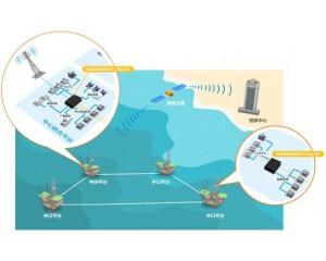 海上开采平台网络解决方案