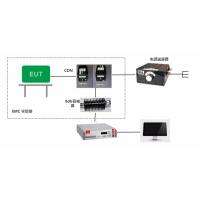 诺益 传导抗扰度测试系统(CS)