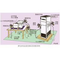 诺益 静电放电发生器(ESD)