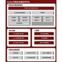 华控图形 SimVIZ可视化仿真框架