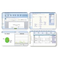 神鹰®实验室信息管理系统(LIMS)
